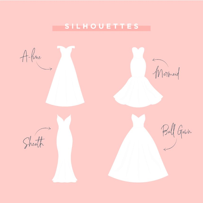 Find Your Best Fit: The Ultimate Wedding Dress Cheat Sheet