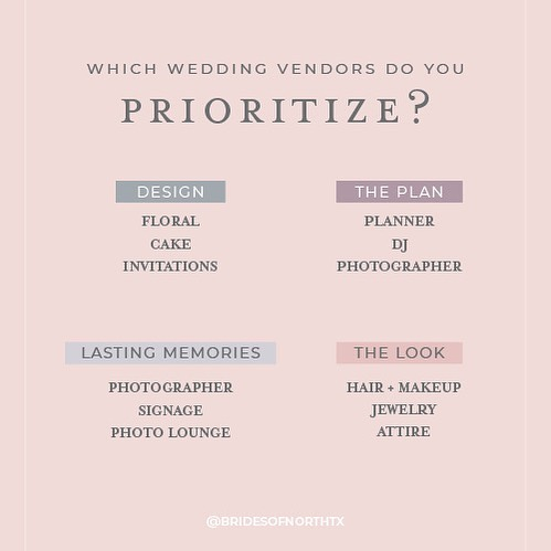 Every couple has different priorities or elements they focus on when imagining their big day. Some want flawless floral design
